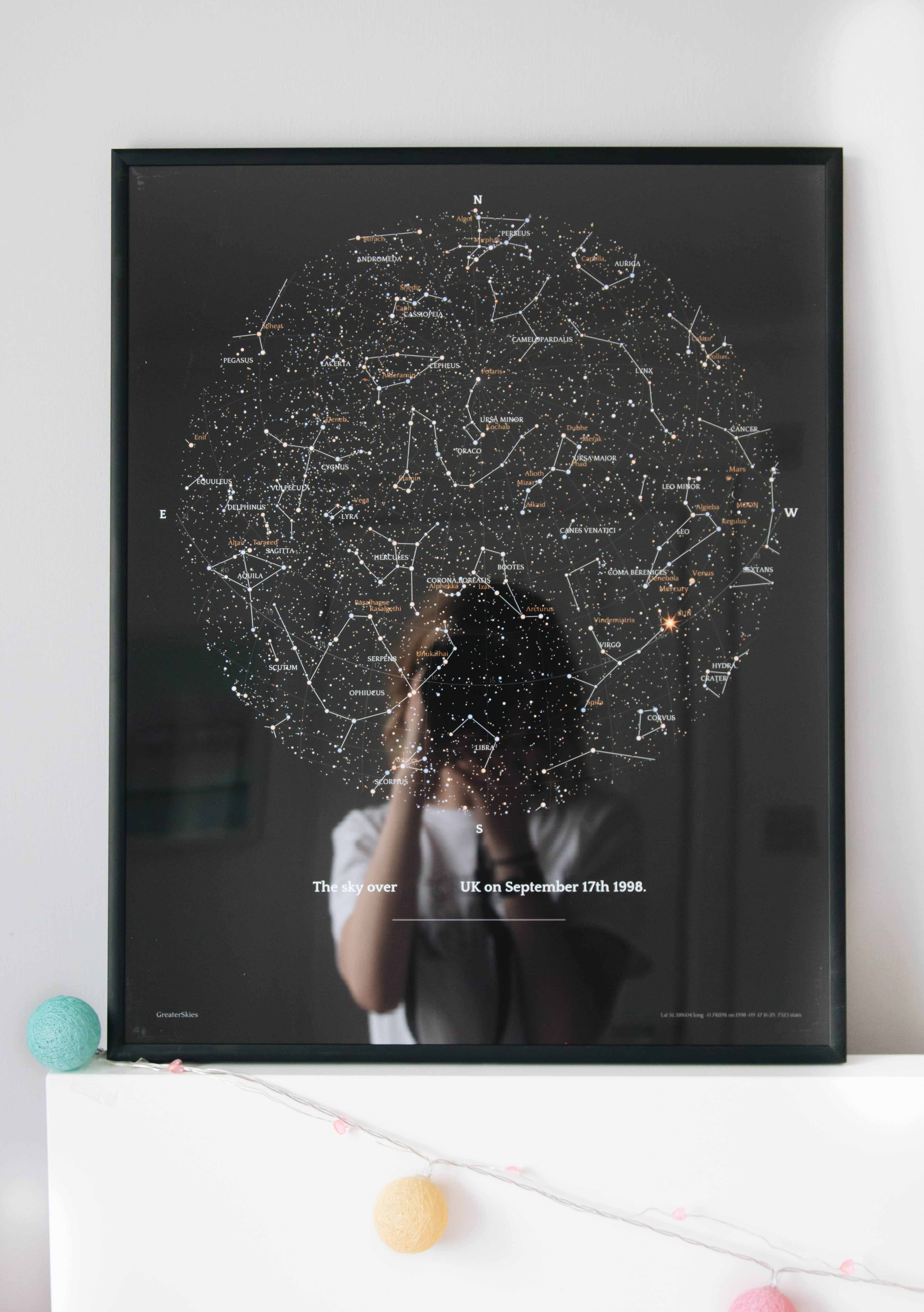 forever september, night sky star map, stars, lifestyle, print, greater skies, chatty post, beauty, fashion